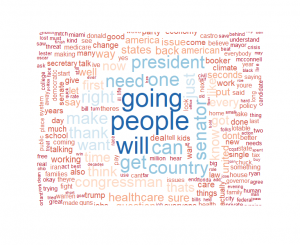 2019 Democratic Debate Night One Wordcloud
