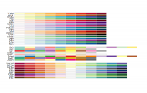 RColorBrwer Palettes Using display.brewer.all()