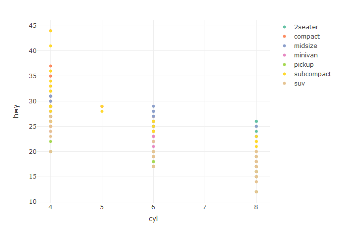 Plotly Qualitative Colorscales Scatterplot