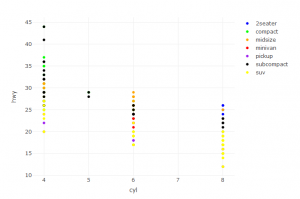 Plotly Qualitative Custom Colorscales Scatterplot