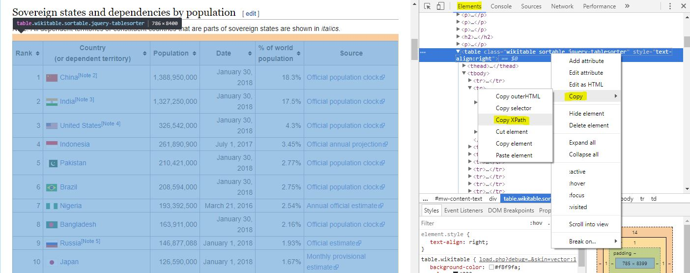 rvest Web Scraping Tutorial with Wikipedia World Population in R